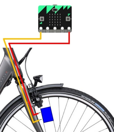 afstandsmeter fiets